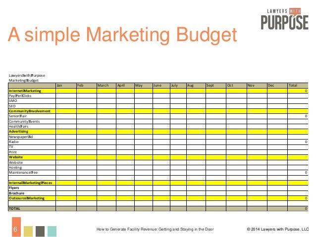 Marketing Event Budget Planner  TvsputnikTk