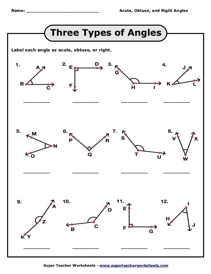 Three types of angles