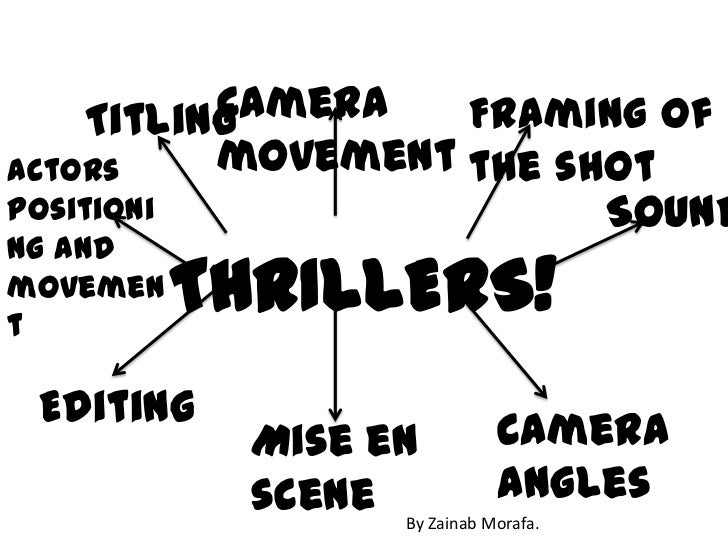 Camera    Titling        Framing ofActors    movement the shotpositioni                Soundng andmovement          THRILL...