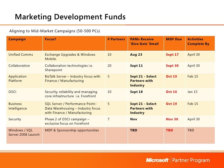 Marketing Development Funds Aligning to Mid-Market Campaigns (50-500 PCs) Campaign             Focus?                     ...