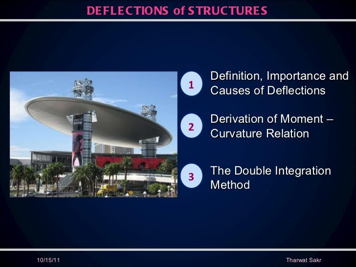 10/15/11 DEFLECTIONS of STRUCTURES Tharwat Sakr Definition, Importance and Causes of Deflections Derivation of Moment – Cu...