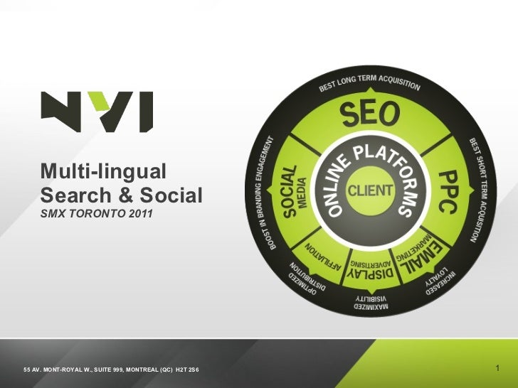Multi-lingual Search & Social SMX TORONTO 2011