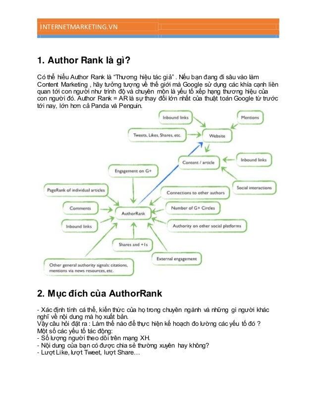 """INTERNETMARKETING.VN1. Author Rank là gì?Có thể hiểu Author Rank là """"Thương hiệu tác giả"""" . Nếu bạn đang đi sâu vào làmCon..."""