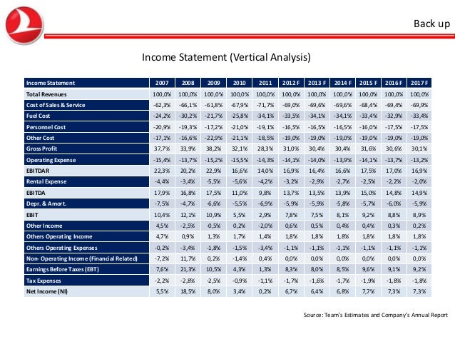 target balance sheet and annual report Recent recent archive title html pdf annual report 2016 annual report 2015 annual report 2014 annual report 2013 annual report 2012 annual report.