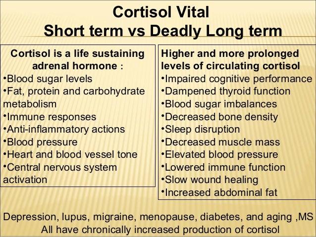 Short term of stress !!?