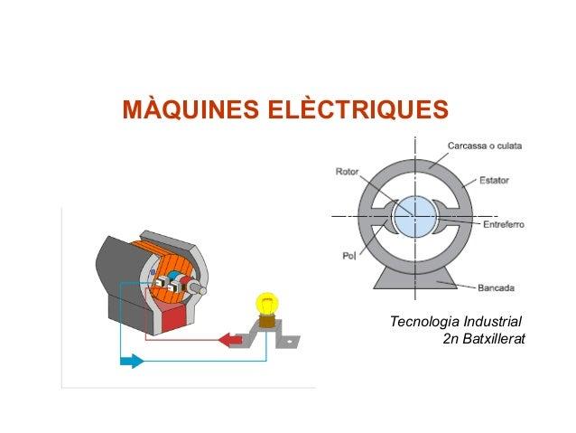 MÀQUINES ELÈCTRIQUES                Tecnologia Industrial                       2n Batxillerat