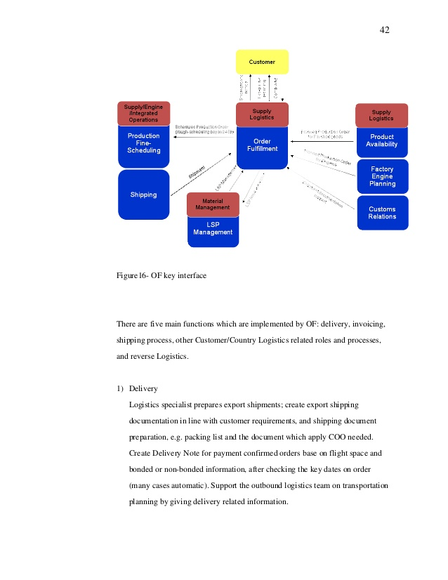 Quadric based polygonal surface simplification phd thesis