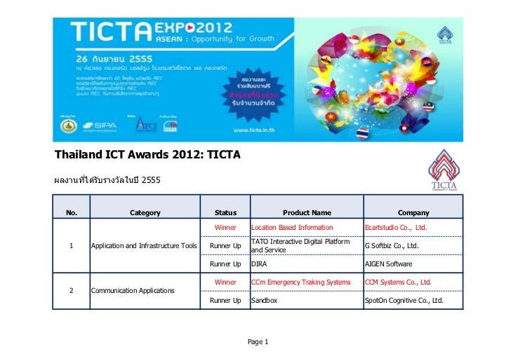 TICTA Awards 2012_Final Result