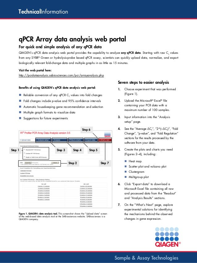 TechnicalInformation  qPCR Array data analysis web portal For quick and simple analysis of any qPCR data QIAGEN's qPCR dat...