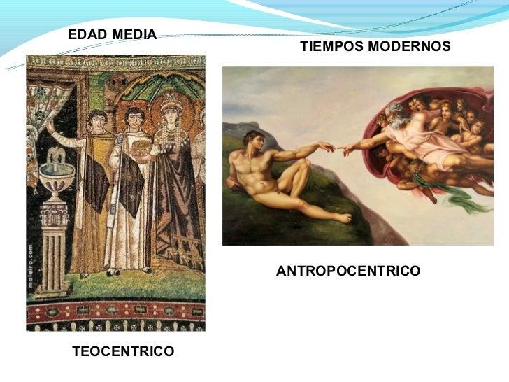 EDAD MEDIA                TIEMPOS MODERNOS              ANTROPOCENTRICOTEOCENTRICO