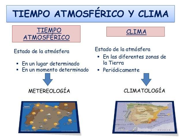 Resultado de imagen de EL TIEMPO Y EL CLIMA