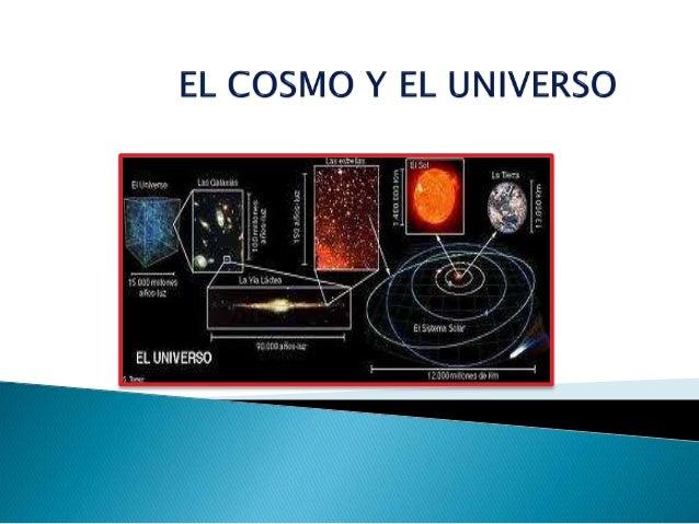 1.La tierra es el tercer planeta del sistema  solar.  2.El 70% del planeta esta compuesto por  agua.  3.Su superficie sóli...