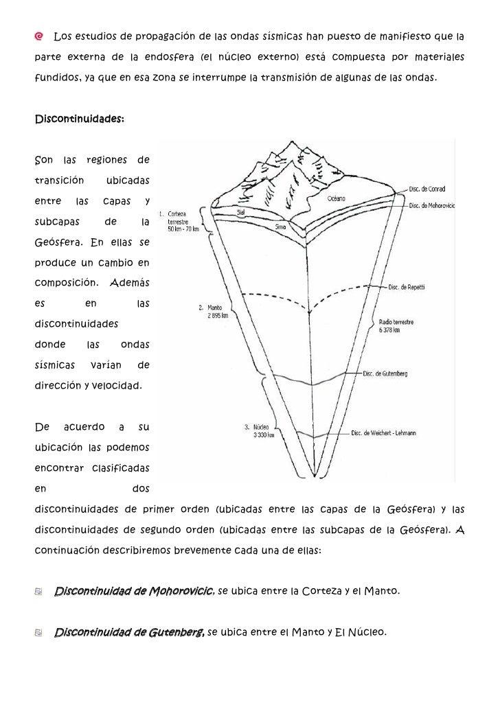 El suelo para colorear tierra atmosfera geosfera y hidrosfera for Tierra suelo wallpaper