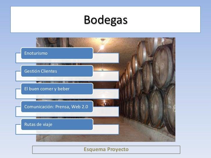 BodegasEnoturismoGestión ClientesEl buen comer y beberComunicación: Prensa, Web 2.0Rutas de viaje                         ...