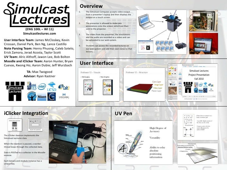 Overview<br />The Simulcast Computer accepts video output from a presenter's laptop and then displays the output on a touc...