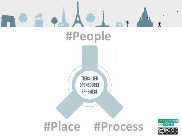 #People #Place  #Process