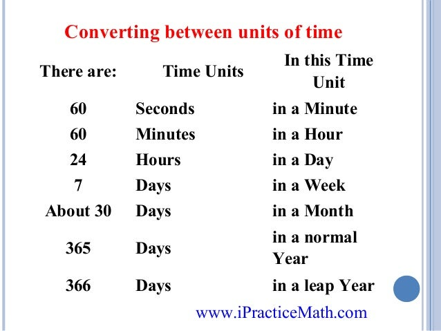 How to Convert Seconds Into Hours How to Convert Seconds Into Hours new photo