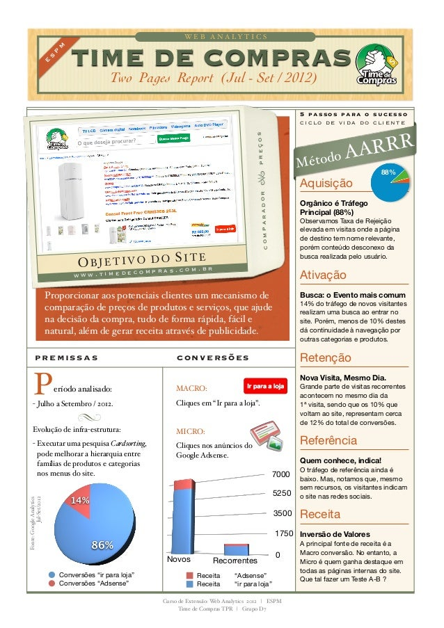 Two pages report - Digital Metrics & Web Analytics