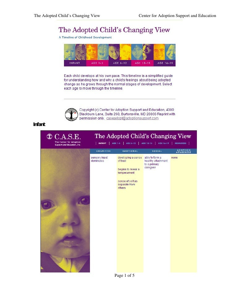 The Adopted Child's Changing View                 Center for Adoption Support and Education     Infant                    ...