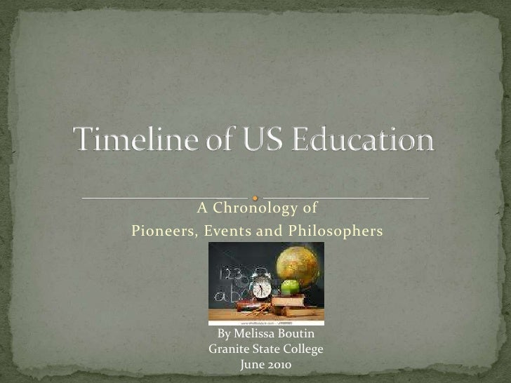 Timeline of US Education<br />A Chronology of <br />Pioneers, Events and Philosophers<br />By Melissa Boutin<br />Granite ...