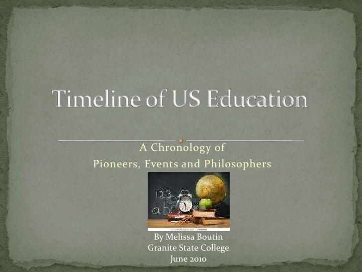 Timeline of US Education