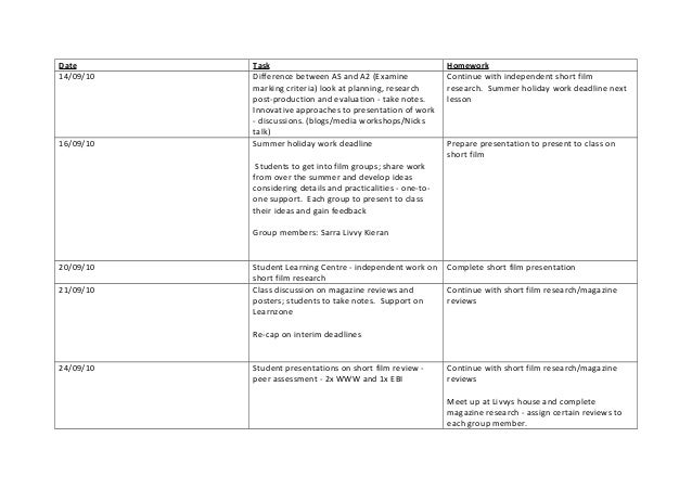 Date Task Homework 14/09/10 Difference between AS and A2 (Examine marking criteria) look at planning, research post-produc...
