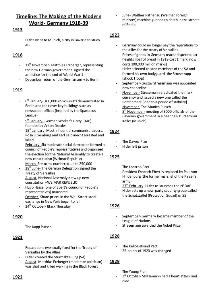 nazi germany timeline 1918 39 The cold war see also other timelines and our list of armed conflicts 1918- 1948  1933, january 30, adolf hitler becomes chancellor of the german reich.