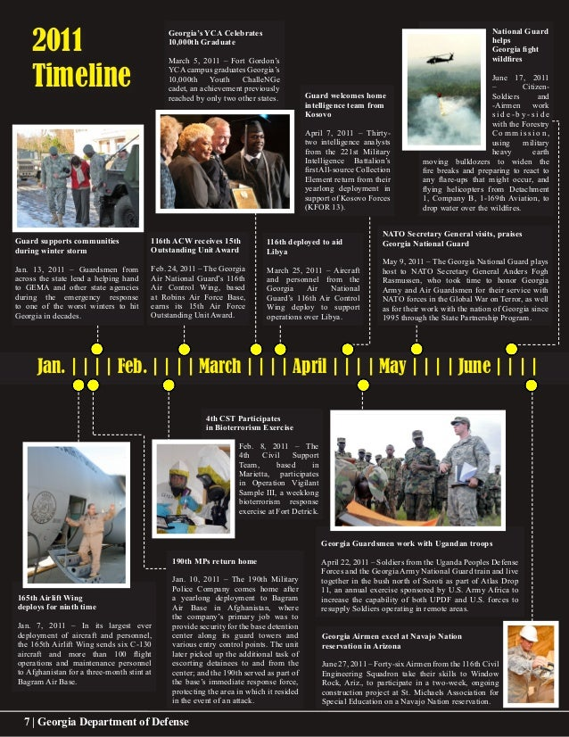 2011                                            Georgia's YCA Celebrates                                                  ...