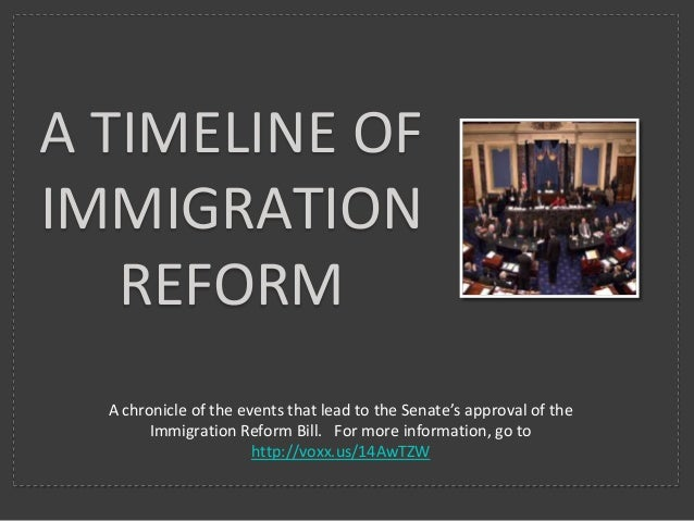 A TIMELINE OF IMMIGRATION REFORM A chronicle of the events that lead to the Senate's approval of the Immigration Reform Bi...