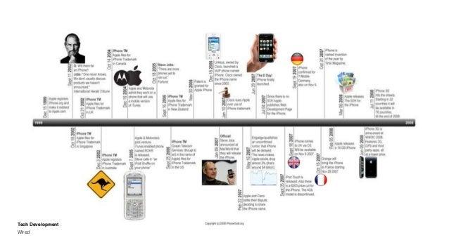 Timeline design benchmark