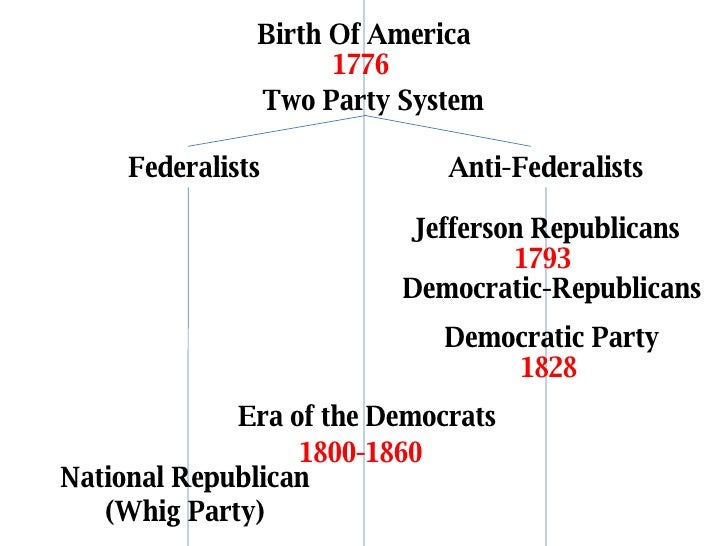 a history of federalist party in united states of america The federalist era in american history ran from roughly 1788-1800, a time when the federalist party was dominant in american politics this period saw the adoption of the united states constitution, the expansion of the federal government, and its move to washington dc, the newly created national capital.