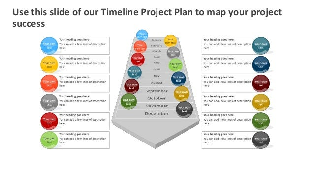 Timeline Project Plan Editable Powerpoint Template