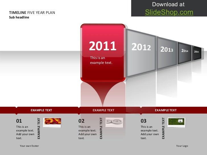 Timeline corporate