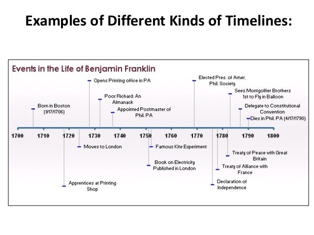 samples of timelines for projects