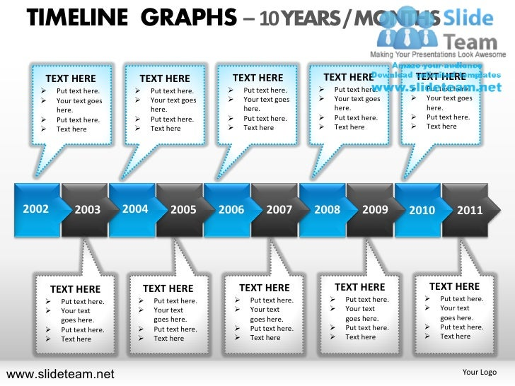 Timeline graphs powerpoint presentation slides.