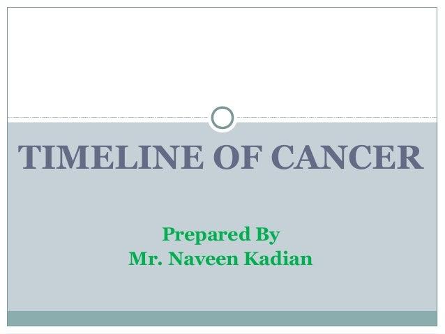 TIMELINE OF CANCER Prepared By Mr. Naveen Kadian