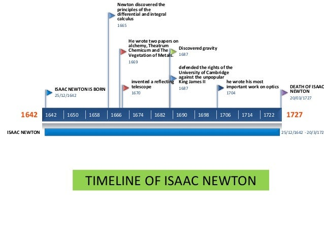 Education for isaac newton hijos