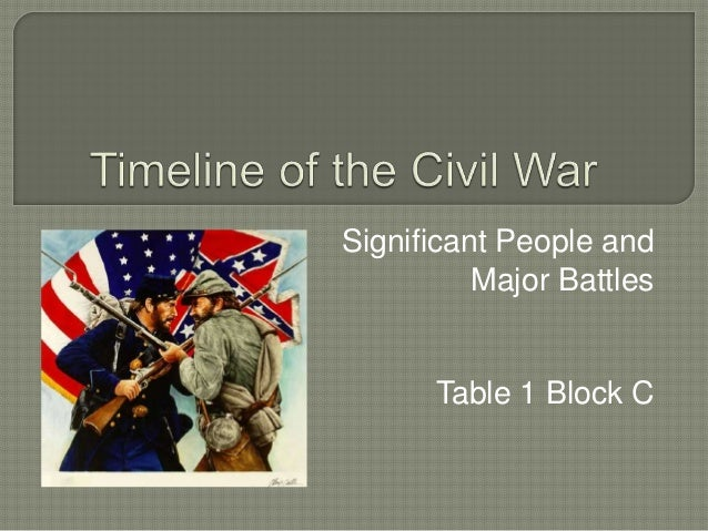 Timeline of the Civil War