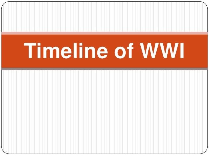 Timeline of WWI<br />