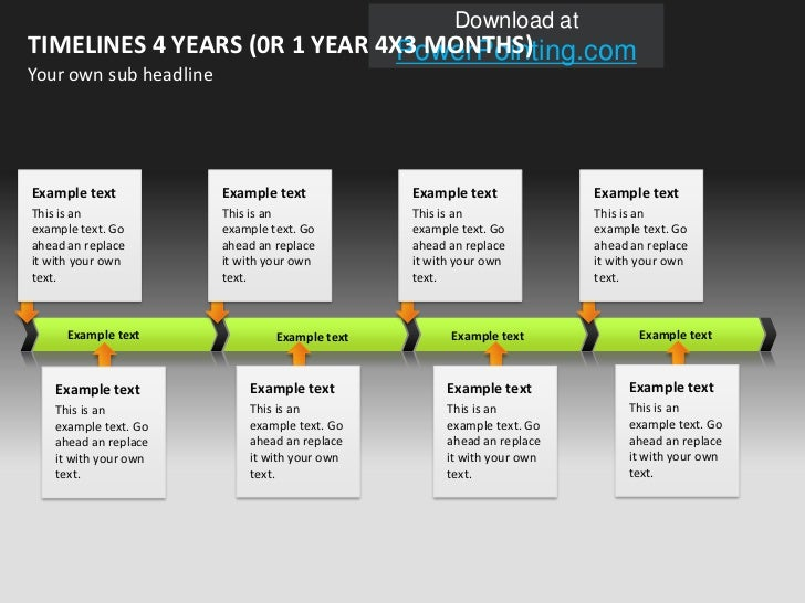 yearly timeline