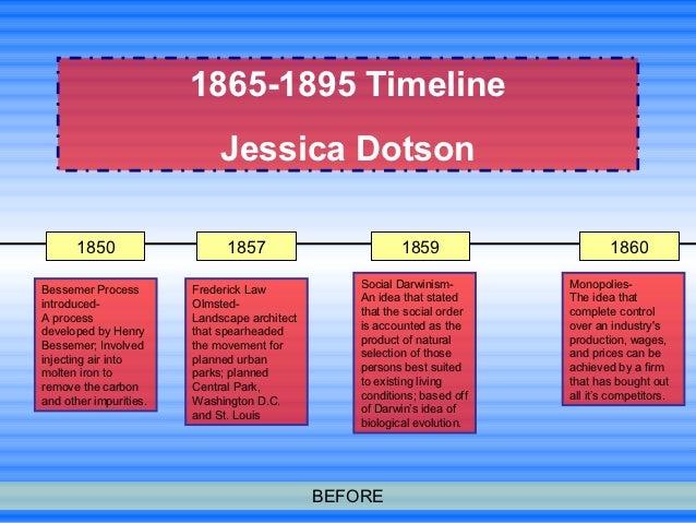Timeline ppt