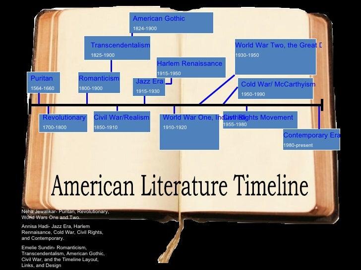 Puritan   1564-1660 Revolutionary 1700-1800 Romanticism 1800-1900 Transcendentalism 1825-1900 American Gothic 1824-1900 Ci...