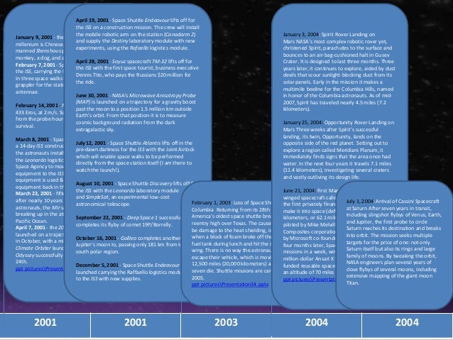 Cassini Mission Timeline of The Cassini Mission