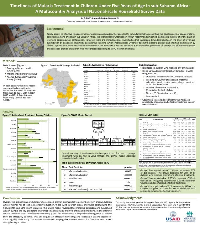 Background Timeliness of Malaria Treatment in Children Under Five Years of Age in sub-Saharan Africa: A Multicountry Analy...