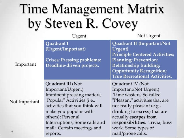 5 3 time management 5 effective time management tips, techniques, and skills you need to master.