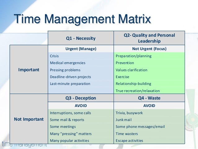 report on time management swot analysis One of the best ways to prepare yourself for conducting a swot analysis is to use swot analysis examples for help and inspiration.