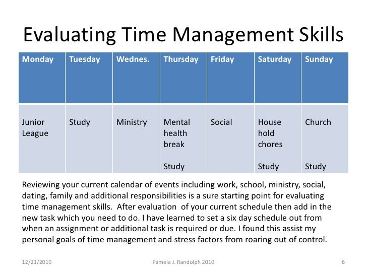 an evaluation of time management as a learned skill Free time management three weeks have passed and i have learned a lot of knowledge an example of this skill is taking time out of our busy.