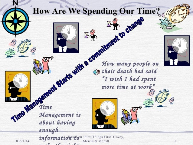 """Time Management (Based on """"First Things First"""" Covey, Merrill & Merrill)"""