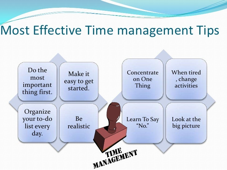 5 ways of effective time management essay Here is your essay on time  (1030 words) time management is the control and focus of a person's actions for the purpose of improving efficiency  in effective .