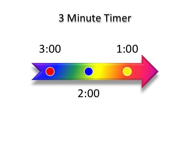 timer for three minutes